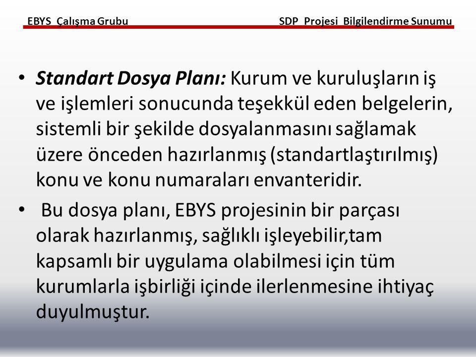 EBYS Çalışma GrubuSDP Projesi Bilgilendirme Sunumu Standart Dosya Planı: Kurum ve kuruluşların iş ve işlemleri sonucunda teşekkül eden belgelerin, sistemli bir şekilde dosyalanmasını sağlamak üzere önceden hazırlanmış (standartlaştırılmış) konu ve konu numaraları envanteridir.
