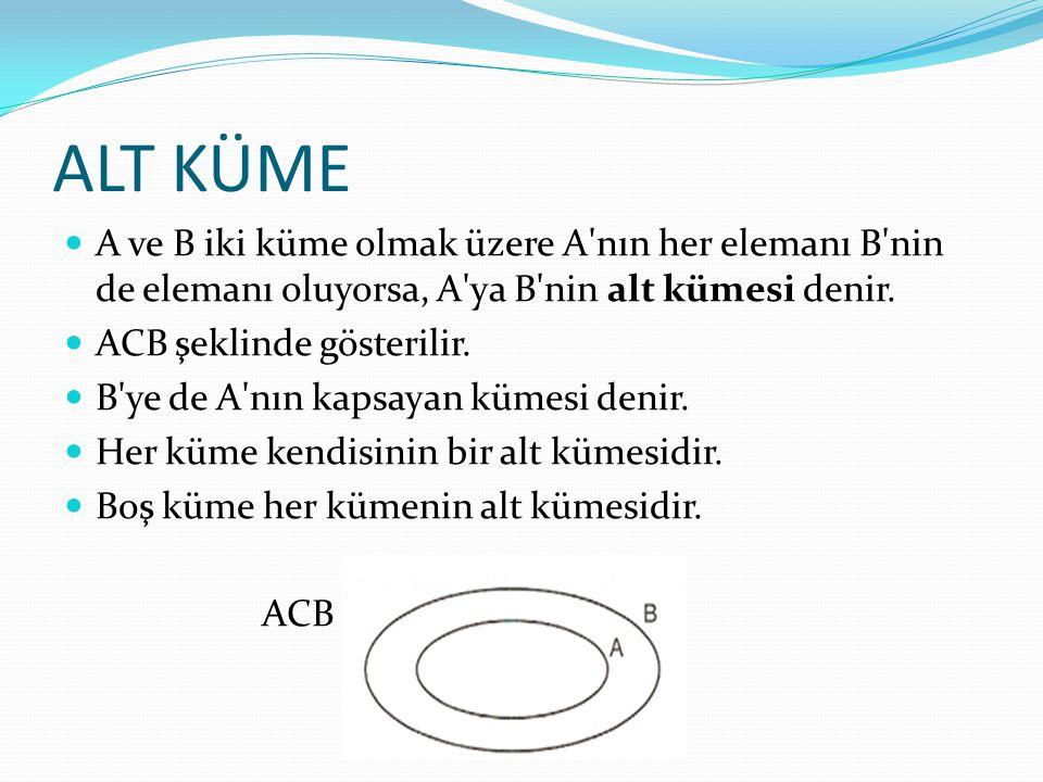 ALT KÜME A ve B iki küme olmak üzere A'nın her elemanı B'nin de elemanı oluyorsa, A'ya B'nin alt kümesi denir. ACB şeklinde gösterilir. B'ye de A'nın