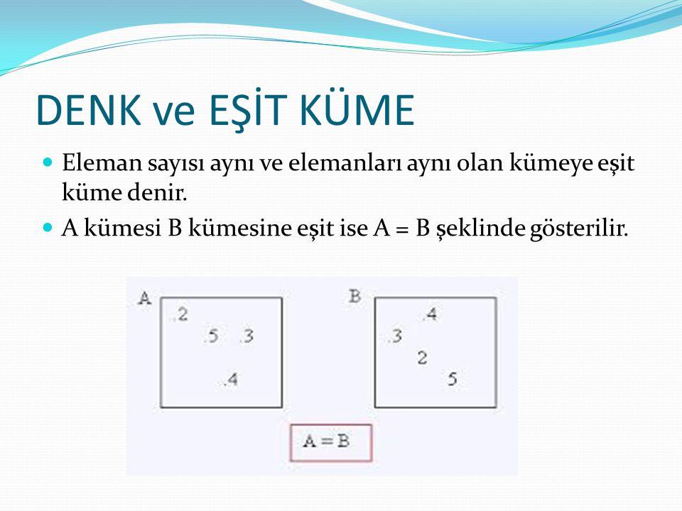 DENK ve EŞİT KÜME Eleman sayısı aynı ve elemanları aynı olan kümeye eşit küme denir. A kümesi B kümesine eşit ise A = B şeklinde gösterilir.