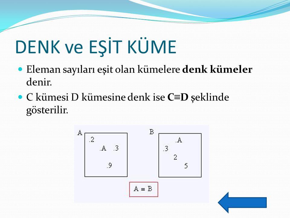 DENK ve EŞİT KÜME Eleman sayıları eşit olan kümelere denk kümeler denir. C kümesi D kümesine denk ise C ≡ D şeklinde gösterilir.