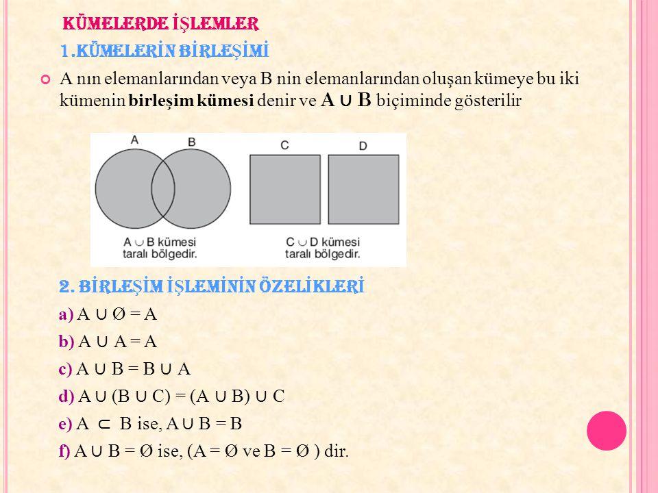KÜMELERDE İŞ LEMLER 1.Kümeler İ n B İ rle Şİ m İ A nın elemanlarından veya B nin elemanlarından oluşan kümeye bu iki kümenin birleşim kümesi denir ve