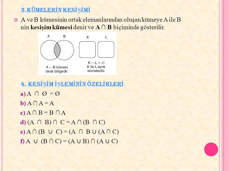 3.Kümeler İ n Kes İŞİ m İ A ve B kümesinin ortak elemanlarından oluşan kümeye A ile B nin kesişim kümesi denir ve A ∩ B biçiminde gösterilir. 4. Kes İ