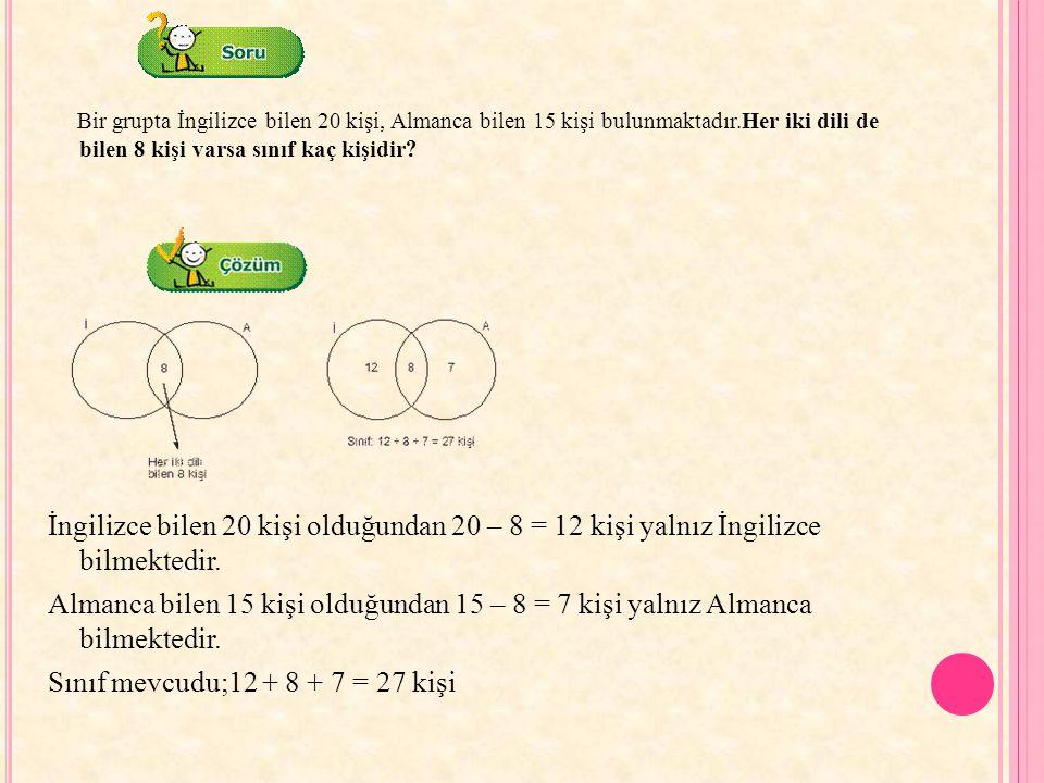 Bir grupta İngilizce bilen 20 kişi, Almanca bilen 15 kişi bulunmaktadır.Her iki dili de bilen 8 kişi varsa sınıf kaç kişidir ? İngilizce bilen 20 kişi