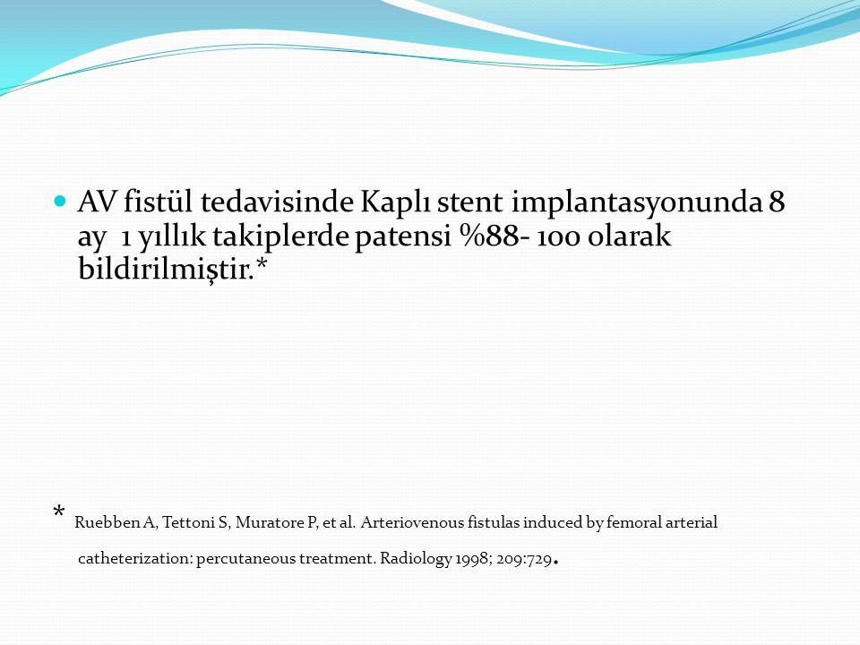 AV fistül tedavisinde Kaplı stent implantasyonunda 8 ay 1 yıllık takiplerde patensi %88- 100 olarak bildirilmiştir.* * Ruebben A, Tettoni S, Muratore
