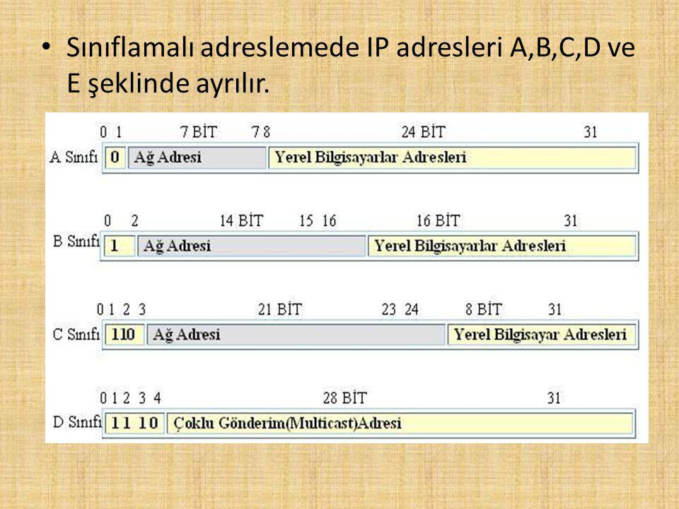 Sınıflamalı adreslemede IP adresleri A,B,C,D ve E şeklinde ayrılır.