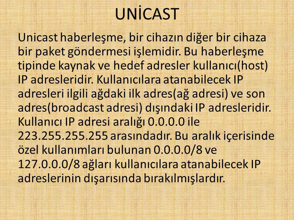 UNİCAST Unicast haberleşme, bir cihazın diğer bir cihaza bir paket göndermesi işlemidir.