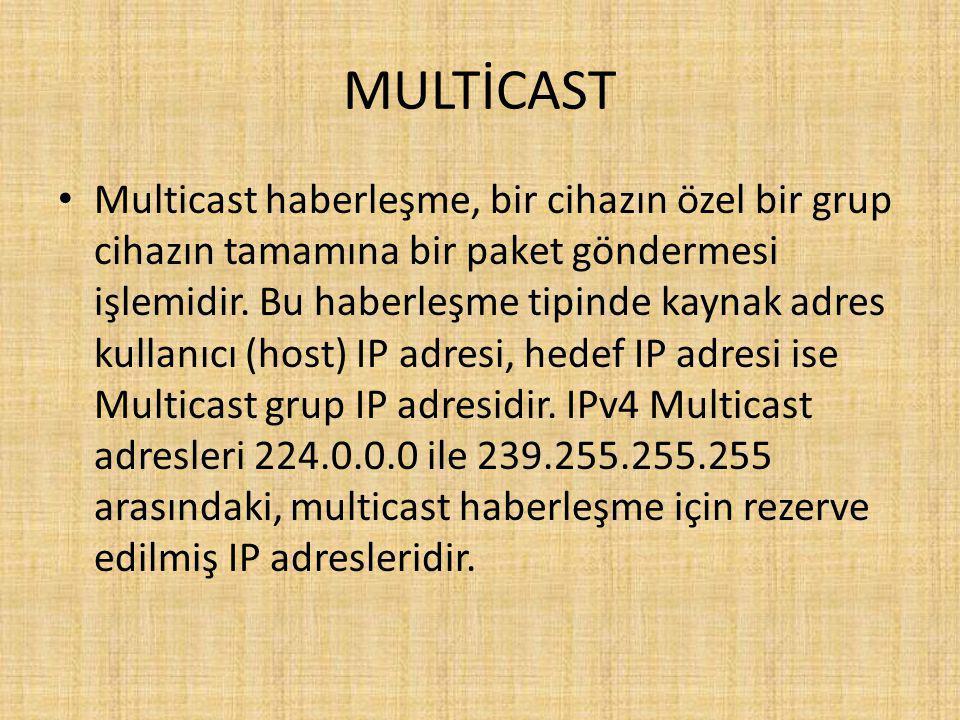 MULTİCAST Multicast haberleşme, bir cihazın özel bir grup cihazın tamamına bir paket göndermesi işlemidir.