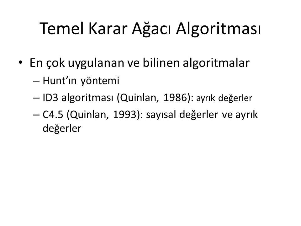 Temel Karar Ağacı Algoritması En çok uygulanan ve bilinen algoritmalar – Hunt'ın yöntemi – ID3 algoritması (Quinlan, 1986): ayrık değerler – C4.5 (Quinlan, 1993): sayısal değerler ve ayrık değerler