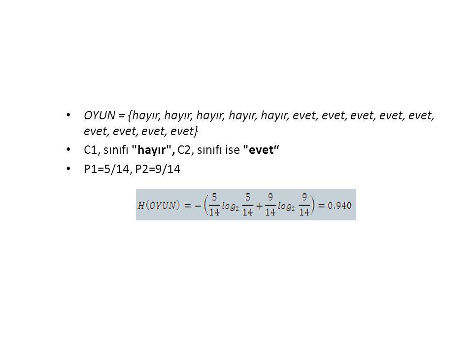 OYUN = {hayır, hayır, hayır, hayır, hayır, evet, evet, evet, evet, evet, evet, evet, evet, evet} C1, sınıfı hayır , C2, sınıfı ise evet P1=5/14, P2=9/14