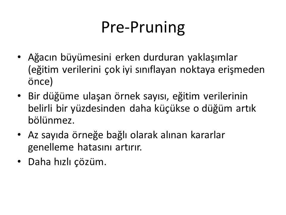 Pre-Pruning Ağacın büyümesini erken durduran yaklaşımlar (eğitim verilerini çok iyi sınıflayan noktaya erişmeden önce) Bir düğüme ulaşan örnek sayısı,