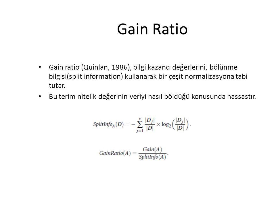 Gain Ratio Gain ratio (Quinlan, 1986), bilgi kazancı değerlerini, bölünme bilgisi(split information) kullanarak bir çeşit normalizasyona tabi tutar.