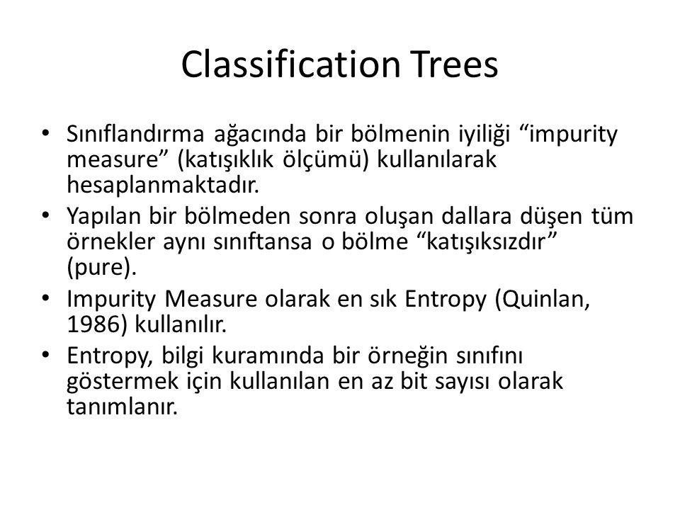 """Classification Trees Sınıflandırma ağacında bir bölmenin iyiliği """"impurity measure"""" (katışıklık ölçümü) kullanılarak hesaplanmaktadır. Yapılan bir böl"""