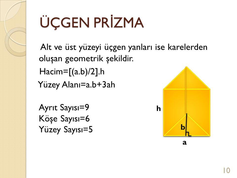 ÜÇGEN PR İ ZMA Alt ve üst yüzeyi üçgen yanları ise karelerden oluşan geometrik şekildir. Hacim=[(a.b)/2].h Yüzey Alanı=a.b+3ah 10 Ayrıt Sayısı=9 Köşe