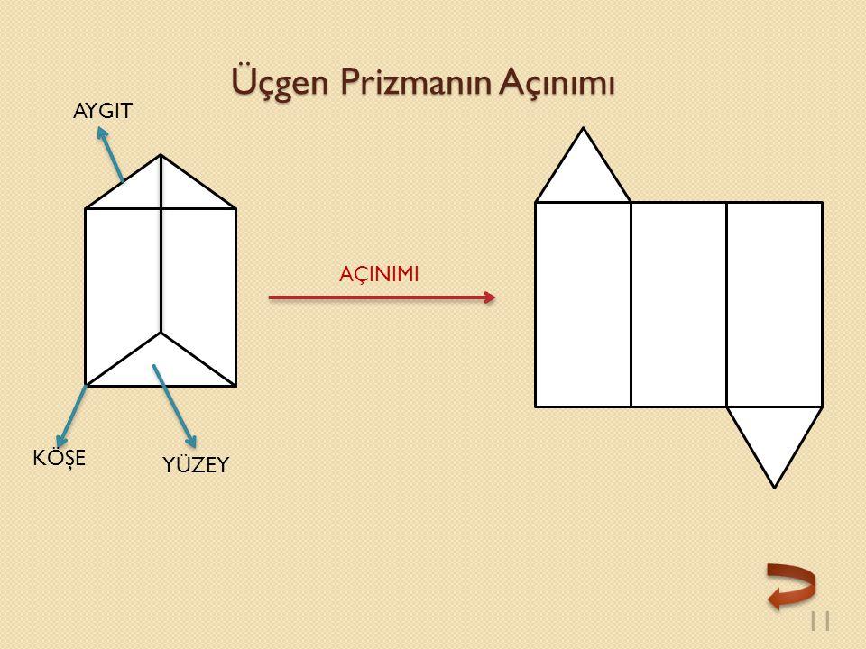 Üçgen Prizmanın Açınımı 11 AYGIT KÖŞE YÜZEY AÇINIMI