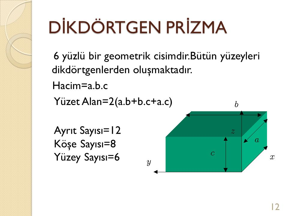 D İ KDÖRTGEN PR İ ZMA 6 yüzlü bir geometrik cisimdir.Bütün yüzeyleri dikdörtgenlerden oluşmaktadır. Hacim=a.b.c Yüzet Alan=2(a.b+b.c+a.c) 12 Ayrıt Say