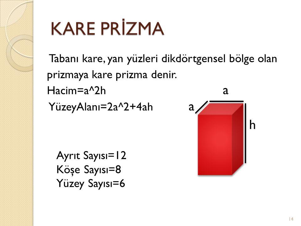 KARE PR İ ZMA Tabanı kare, yan yüzleri dikdörtgensel bölge olan prizmaya kare prizma denir. Hacim=a^2h a YüzeyAlanı=2a^2+4ah a h 14 Ayrıt Sayısı=12 Kö