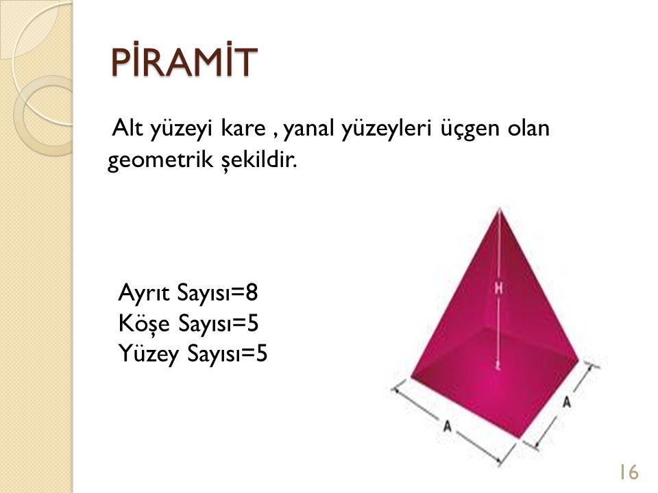 P İ RAM İ T Alt yüzeyi kare, yanal yüzeyleri üçgen olan geometrik şekildir. 16 Ayrıt Sayısı=8 Köşe Sayısı=5 Yüzey Sayısı=5