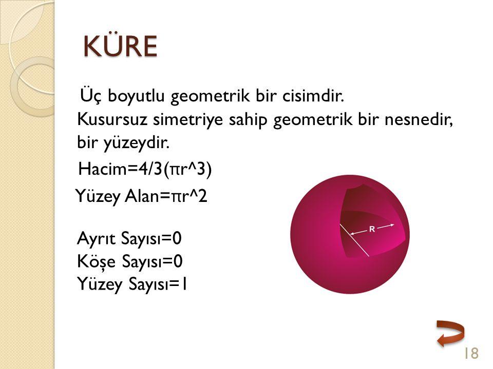 KÜRE Üç boyutlu geometrik bir cisimdir. Kusursuz simetriye sahip geometrik bir nesnedir, bir yüzeydir. Hacim=4/3( π r^3) Yüzey Alan= π r^2 18 Ayrıt Sa
