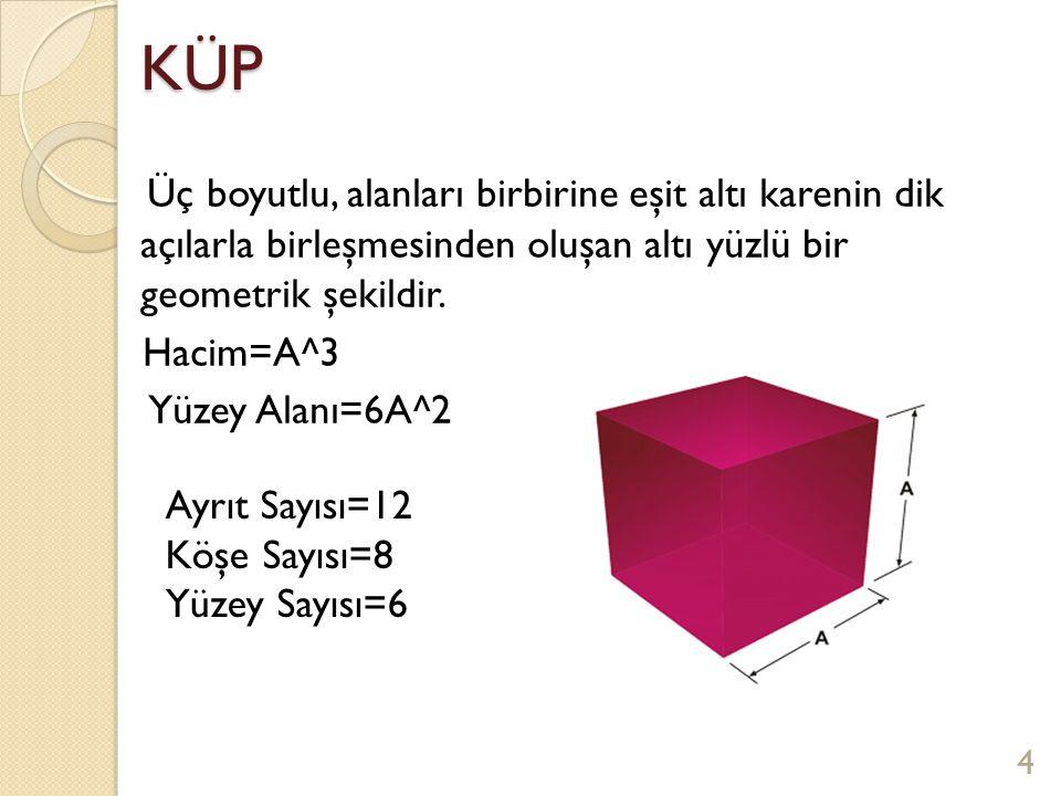 KÜP Üç boyutlu, alanları birbirine eşit altı karenin dik açılarla birleşmesinden oluşan altı yüzlü bir geometrik şekildir. Hacim=A^3 Yüzey Alanı=6A^2