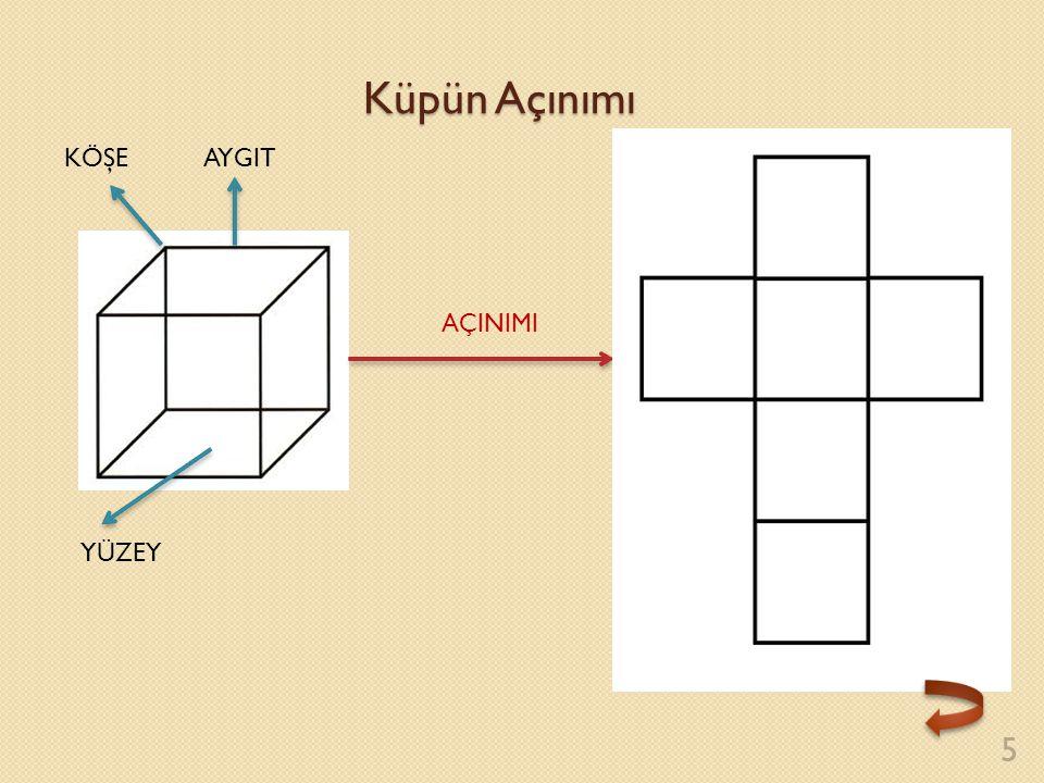 P İ RAM İ T Alt yüzeyi kare, yanal yüzeyleri üçgen olan geometrik şekildir.