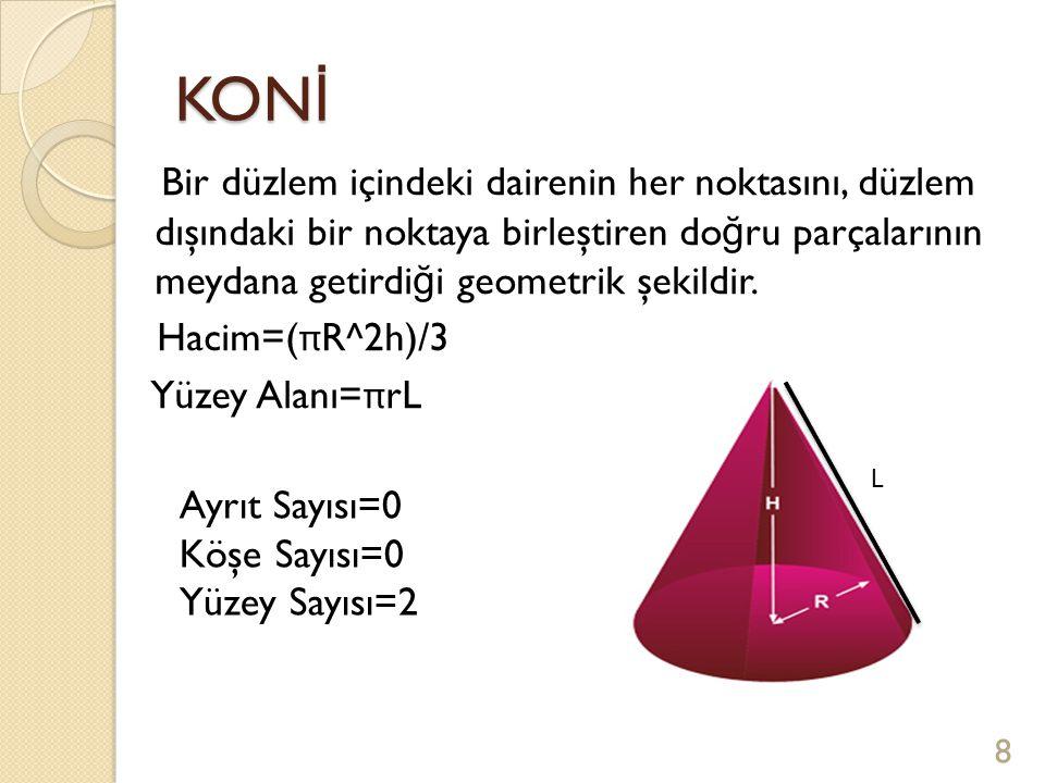 KON İ Bir düzlem içindeki dairenin her noktasını, düzlem dışındaki bir noktaya birleştiren do ğ ru parçalarının meydana getirdi ğ i geometrik şekildir