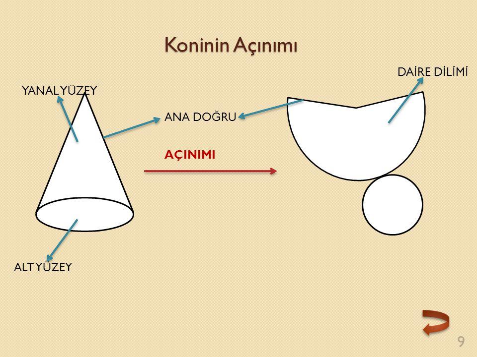ÜÇGEN PR İ ZMA Alt ve üst yüzeyi üçgen yanları ise karelerden oluşan geometrik şekildir.