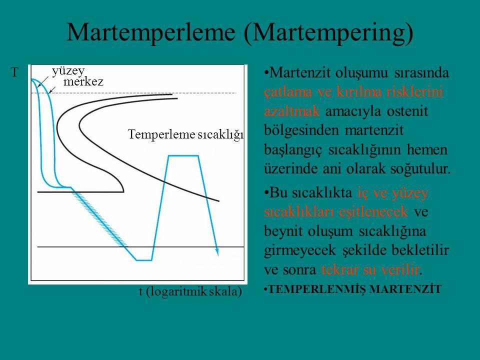 Martemperleme (Martempering) t (logaritmik skala) T yüzey merkez Temperleme sıcaklığı Martenzit oluşumu sırasında çatlama ve kırılma risklerini azaltmak amacıyla ostenit bölgesinden martenzit başlangıç sıcaklığının hemen üzerinde ani olarak soğutulur.