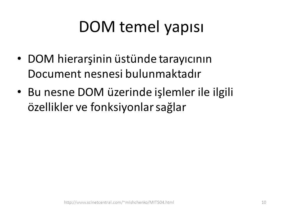 DOM temel yapısı DOM hierarşinin üstünde tarayıcının Document nesnesi bulunmaktadır Bu nesne DOM üzerinde işlemler ile ilgili özellikler ve fonksiyonl