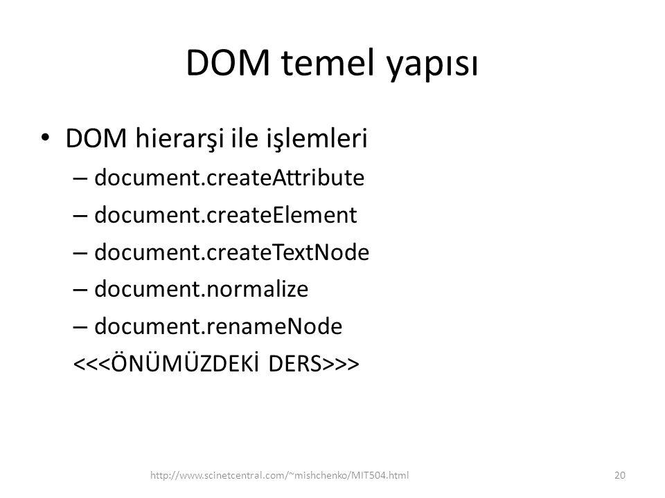 DOM temel yapısı DOM hierarşi ile işlemleri – document.createAttribute – document.createElement – document.createTextNode – document.normalize – docum