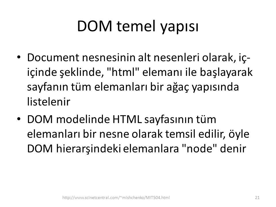 DOM temel yapısı Document nesnesinin alt nesenleri olarak, iç- içinde şeklinde,