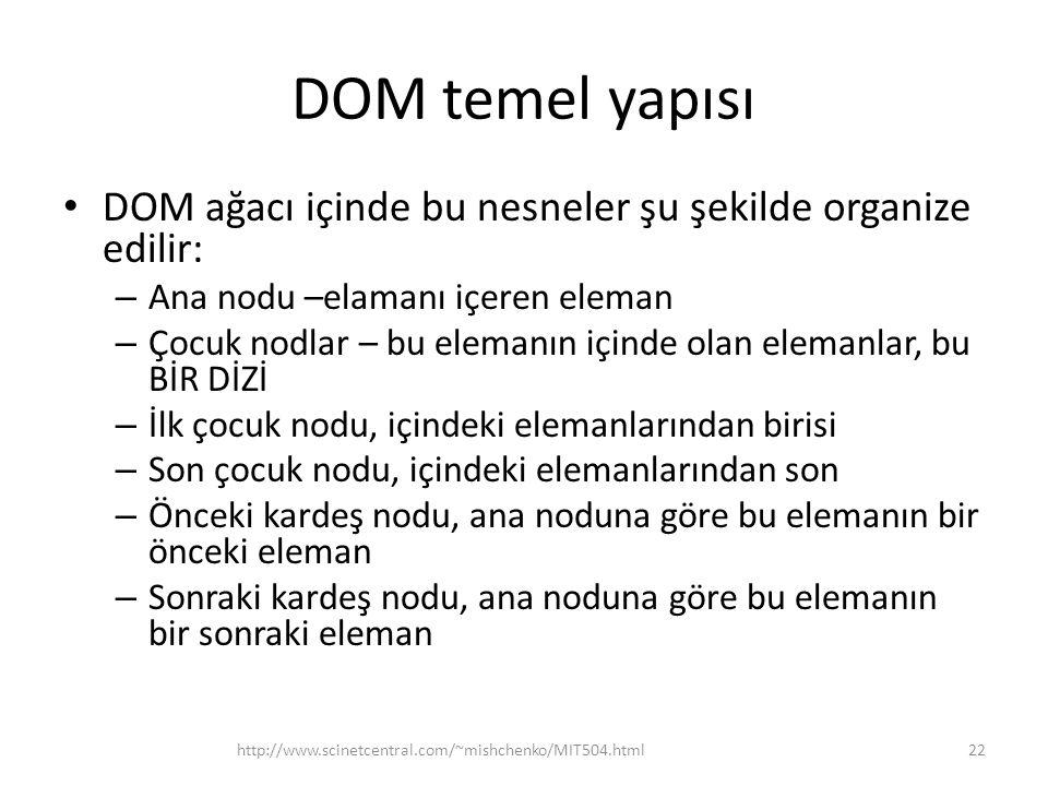 DOM temel yapısı DOM ağacı içinde bu nesneler şu şekilde organize edilir: – Ana nodu –elamanı içeren eleman – Çocuk nodlar – bu elemanın içinde olan e