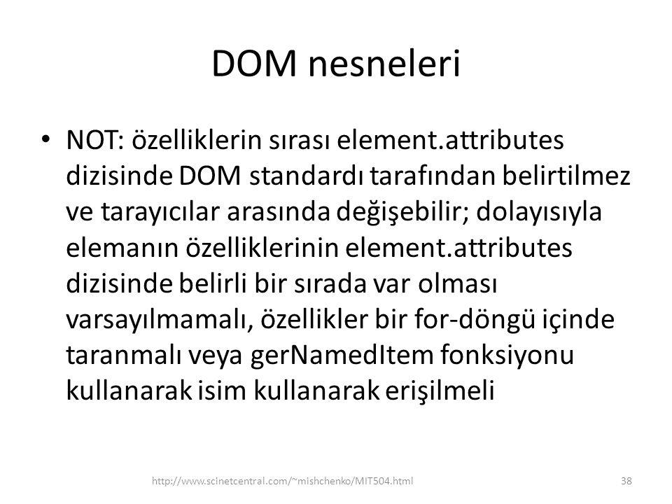 DOM nesneleri NOT: özelliklerin sırası element.attributes dizisinde DOM standardı tarafından belirtilmez ve tarayıcılar arasında değişebilir; dolayısı