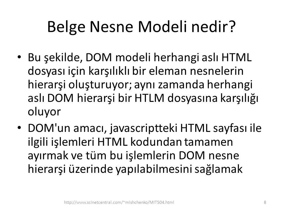 Belge Nesne Modeli nedir? Bu şekilde, DOM modeli herhangi aslı HTML dosyası için karşılıklı bir eleman nesnelerin hierarşi oluşturuyor; aynı zamanda h