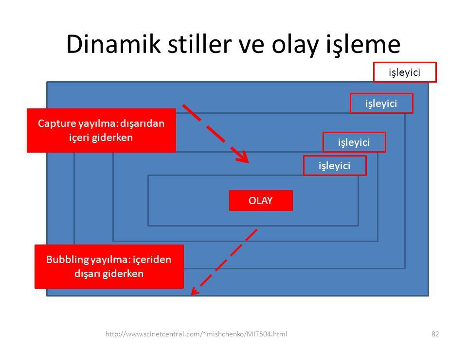 Dinamik stiller ve olay işleme http://www.scinetcentral.com/~mishchenko/MIT504.html82 OLAY Bubbling yayılma: içeriden dışarı giderken Capture yayılma: