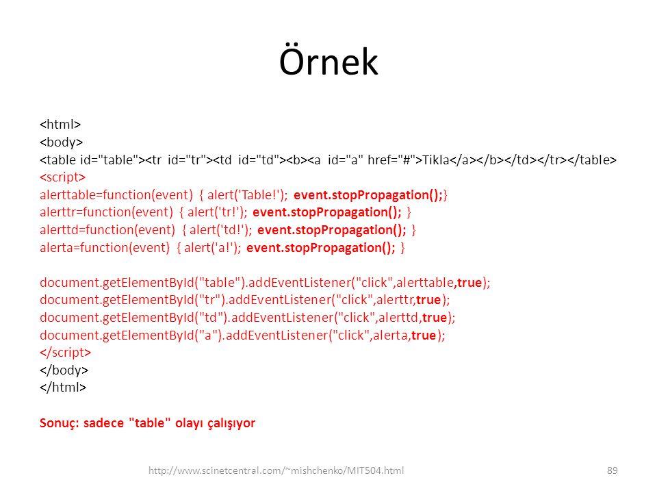 Örnek Tikla alerttable=function(event) { alert('Table!'); event.stopPropagation();} alerttr=function(event) { alert('tr!'); event.stopPropagation(); }