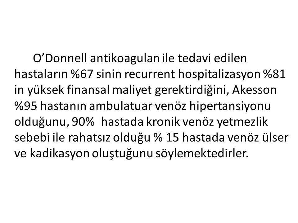 O'Donnell antikoagulan ile tedavi edilen hastaların %67 sinin recurrent hospitalizasyon %81 in yüksek finansal maliyet gerektirdiğini, Akesson %95 hastanın ambulatuar venöz hipertansiyonu olduğunu, 90% hastada kronik venöz yetmezlik sebebi ile rahatsız olduğu % 15 hastada venöz ülser ve kadikasyon oluştuğunu söylemektedirler.