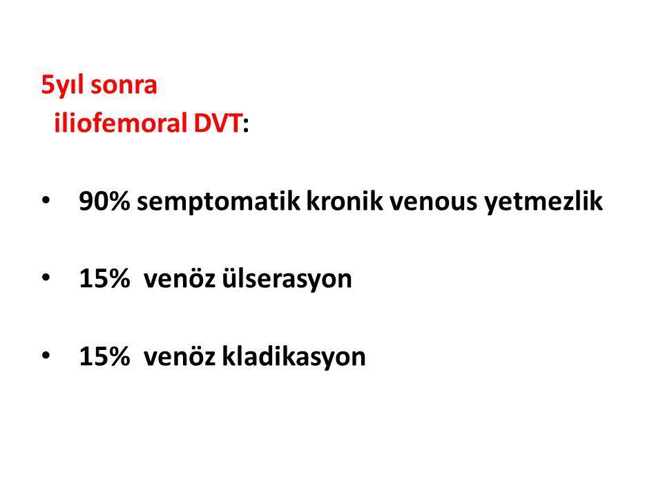 5yıl sonra iliofemoral DVT: 90% semptomatik kronik venous yetmezlik 15% venöz ülserasyon 15% venöz kladikasyon