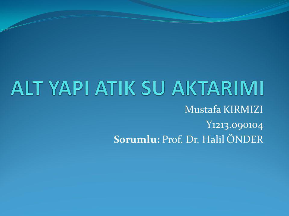 Mustafa KIRMIZI Y1213.090104 Sorumlu: Prof. Dr. Halil ÖNDER