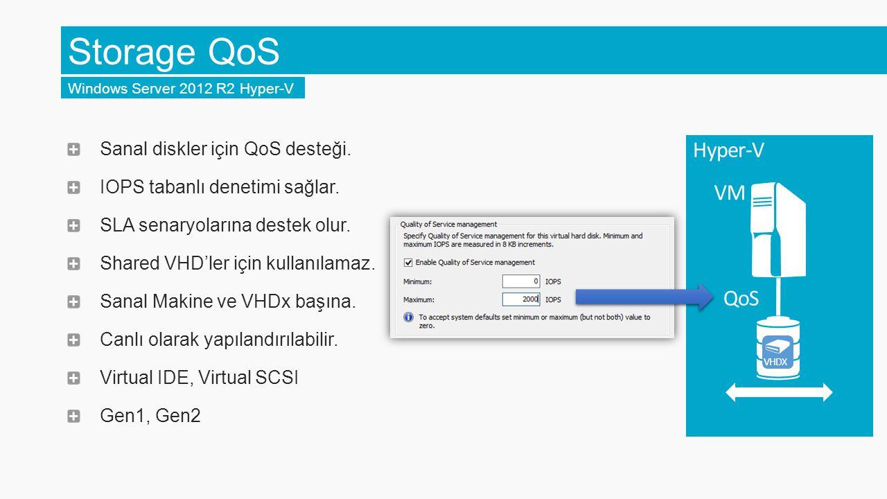 Storage QoS Windows Server 2012 R2 Hyper-V Sanal diskler için QoS desteği. IOPS tabanlı denetimi sağlar. SLA senaryolarına destek olur. Shared VHD'ler
