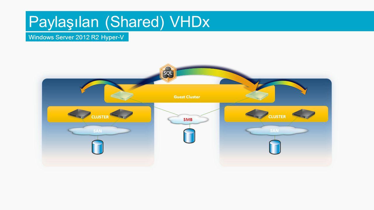 CLUSTER SMB Guest Cluster SAN Paylaşılan (Shared) VHDx Windows Server 2012 R2 Hyper-V