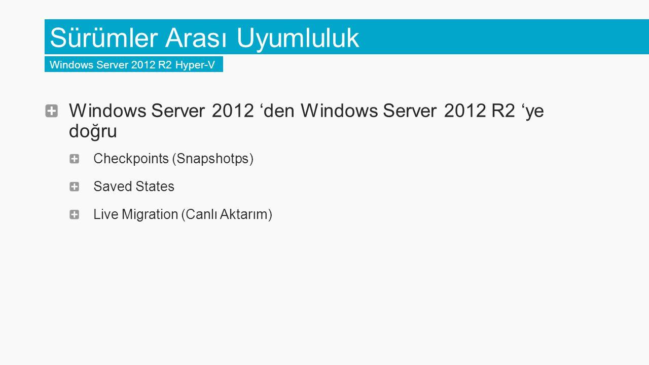Alt Sürüm Yönetimi Windows Server 2012 R2 Hyper-V Alt sürüm Hyper-V 'yi üst sürümden yönetebilirsiniz.
