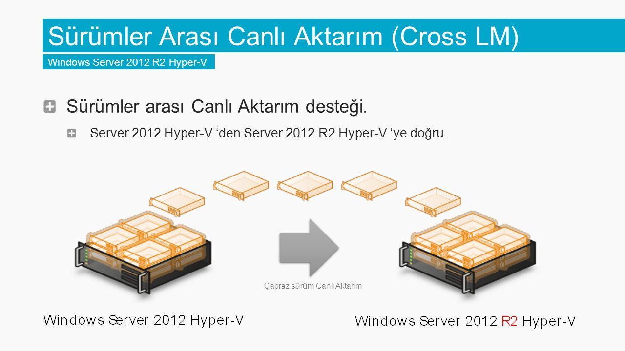Sürümler Arası Canlı Aktarım (Cross LM) Windows Server 2012 R2 Hyper-V Sürümler arası Canlı Aktarım desteği. Server 2012 Hyper-V 'den Server 2012 R2 H