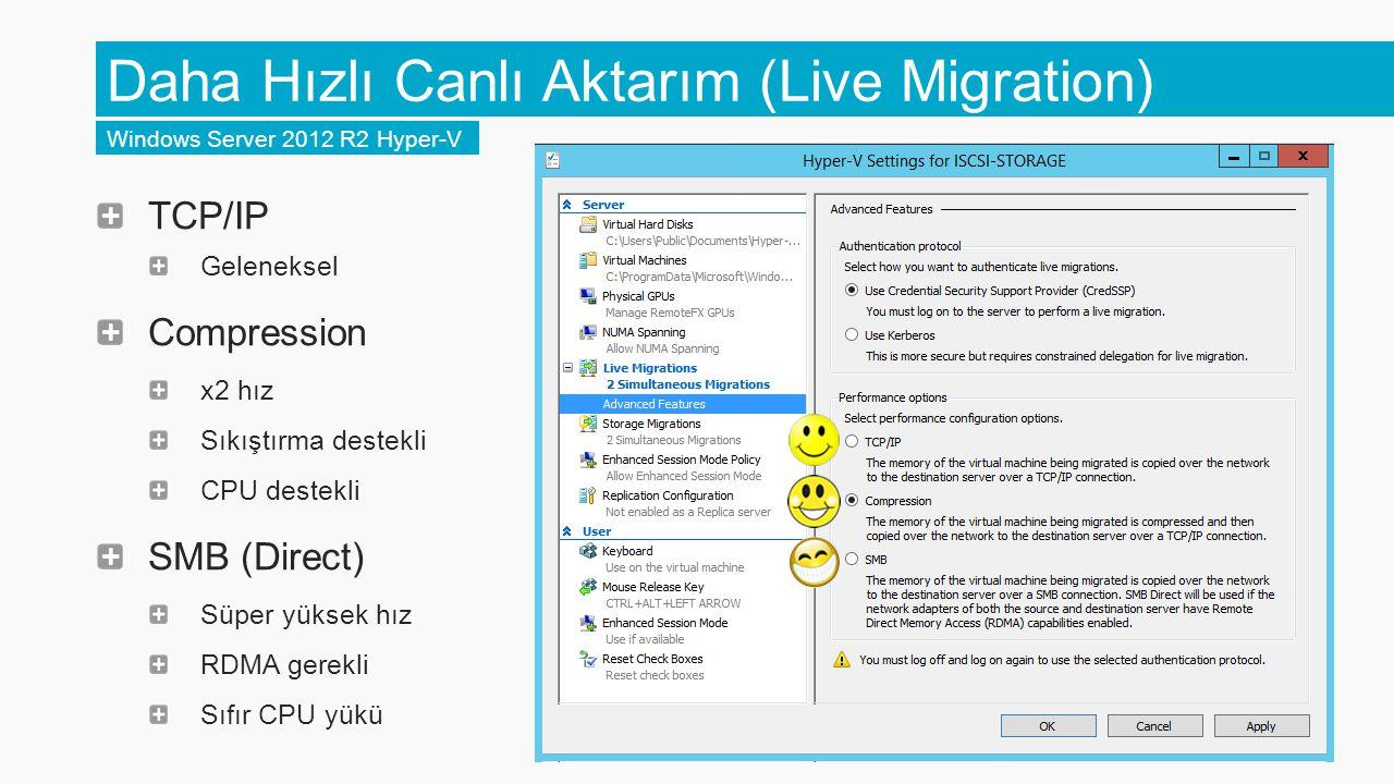 Daha Hızlı Canlı Aktarım (Live Migration) Windows Server 2012 R2 Hyper-V TCP/IP Geleneksel Compression x2 hız Sıkıştırma destekli CPU destekli SMB (Di