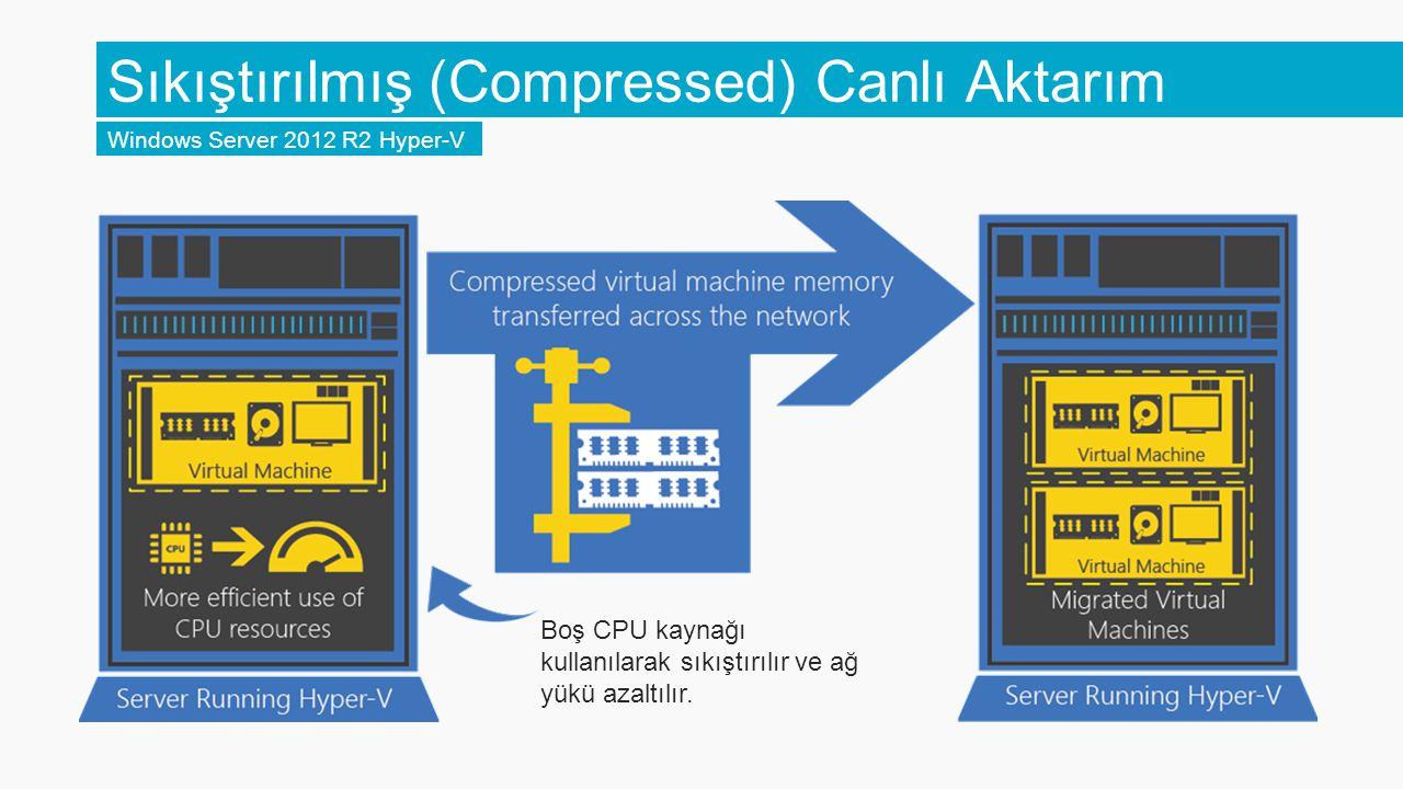 Sıkıştırılmış (Compressed) Canlı Aktarım Windows Server 2012 R2 Hyper-V Boş CPU kaynağı kullanılarak sıkıştırılır ve ağ yükü azaltılır.