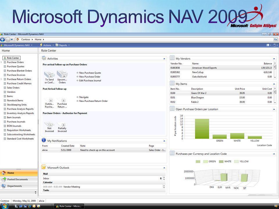 Microsoft Gelişim Atölyesi Kampı 2 Şubat 2010 – Microsoft Türkiye İstanbul Ofisi www.msgelisimatolyesi.com 13
