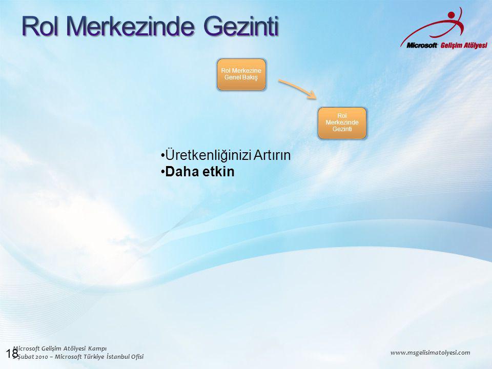 Microsoft Gelişim Atölyesi Kampı 2 Şubat 2010 – Microsoft Türkiye İstanbul Ofisi www.msgelisimatolyesi.com 18 Rol Merkezine Genel Bakış Rol Merkezinde Gezinti Üretkenliğinizi Artırın Daha etkin