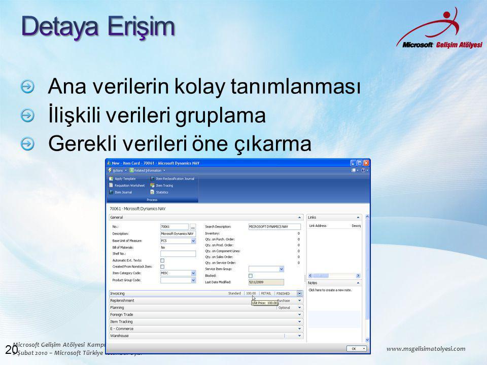 Microsoft Gelişim Atölyesi Kampı 2 Şubat 2010 – Microsoft Türkiye İstanbul Ofisi www.msgelisimatolyesi.com Ana verilerin kolay tanımlanması İlişkili verileri gruplama Gerekli verileri öne çıkarma 20
