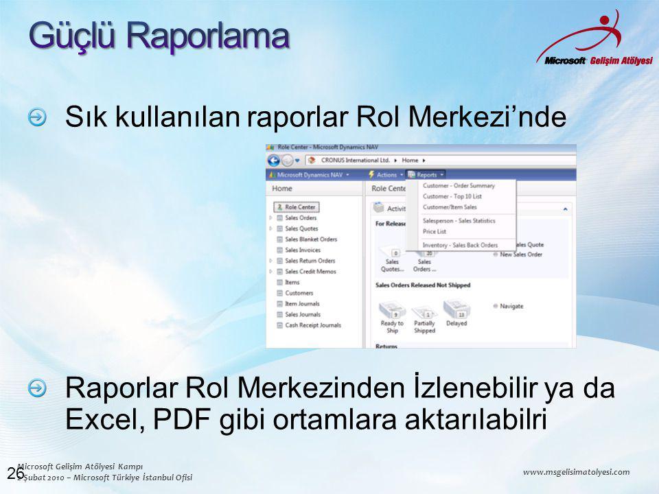 Microsoft Gelişim Atölyesi Kampı 2 Şubat 2010 – Microsoft Türkiye İstanbul Ofisi www.msgelisimatolyesi.com Sık kullanılan raporlar Rol Merkezi'nde Raporlar Rol Merkezinden İzlenebilir ya da Excel, PDF gibi ortamlara aktarılabilri 26