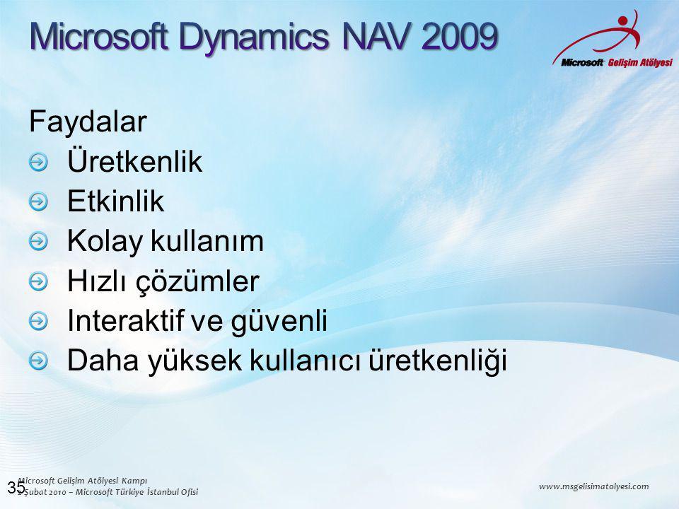 Microsoft Gelişim Atölyesi Kampı 2 Şubat 2010 – Microsoft Türkiye İstanbul Ofisi www.msgelisimatolyesi.com Faydalar Üretkenlik Etkinlik Kolay kullanım Hızlı çözümler Interaktif ve güvenli Daha yüksek kullanıcı üretkenliği 35