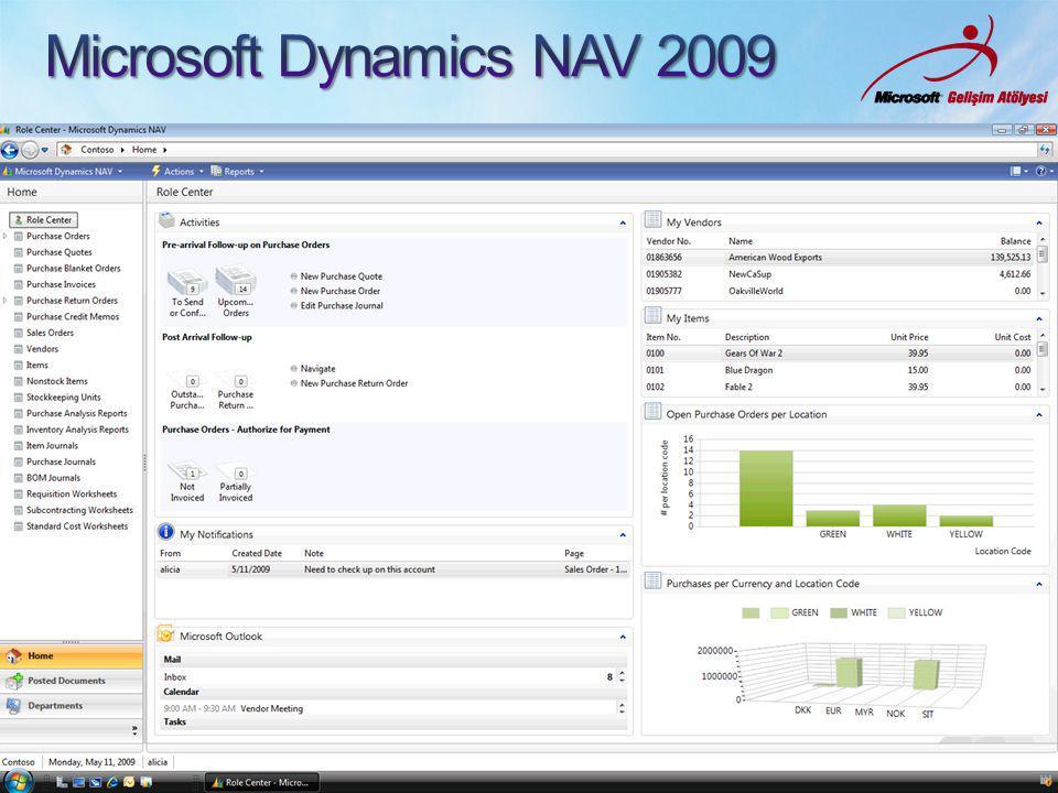 Microsoft Gelişim Atölyesi Kampı 2 Şubat 2010 – Microsoft Türkiye İstanbul Ofisi www.msgelisimatolyesi.com 36